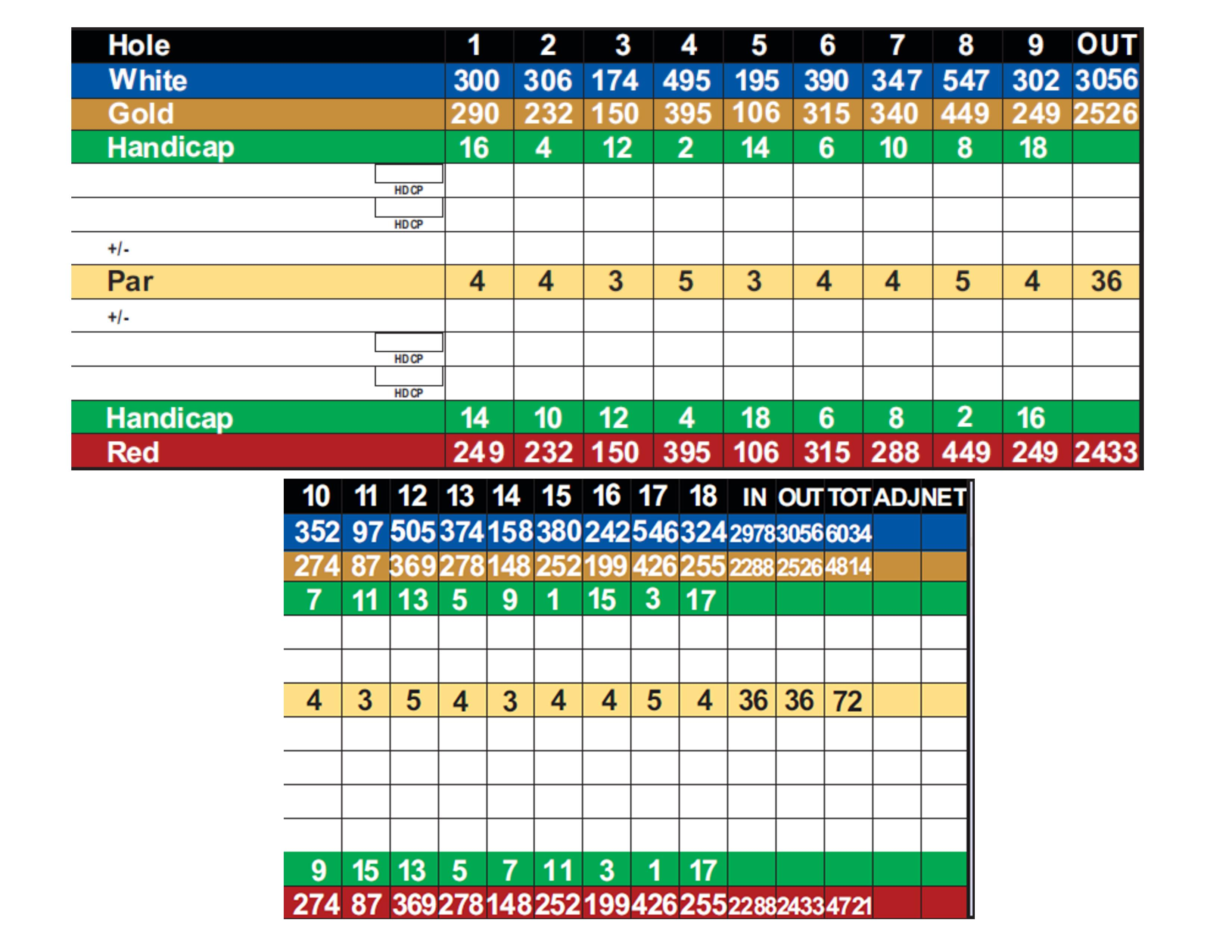 Free Golf Handicap Certificate Template